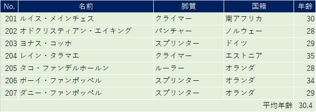 f:id:SuzuTamaki:20210307174004p:plain