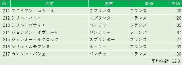 f:id:SuzuTamaki:20210307174544p:plain