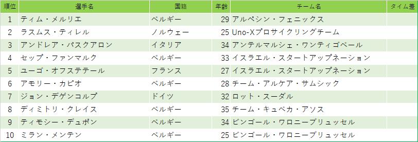 f:id:SuzuTamaki:20210311215154p:plain