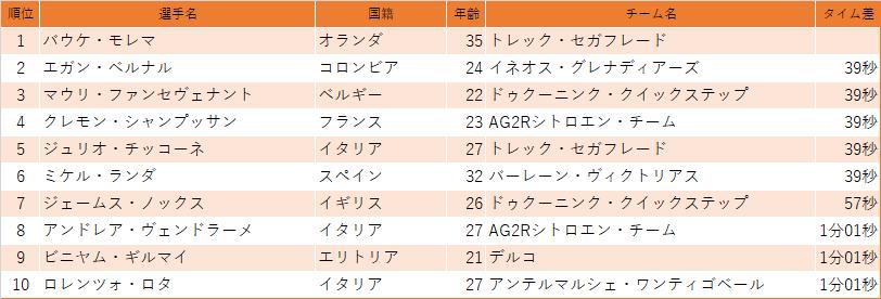 f:id:SuzuTamaki:20210311220636p:plain