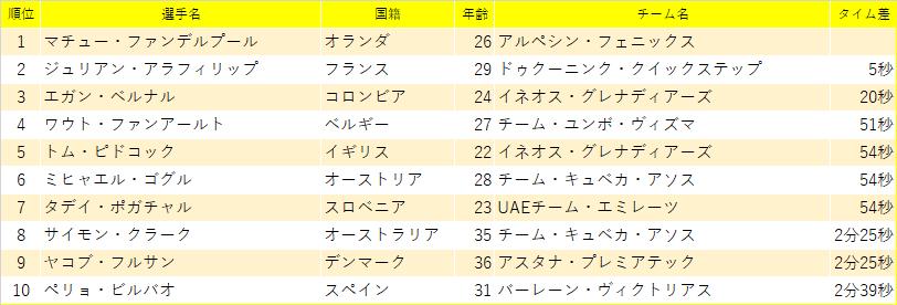 f:id:SuzuTamaki:20210311230324p:plain