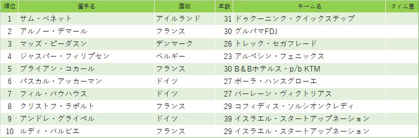 f:id:SuzuTamaki:20210316111532p:plain