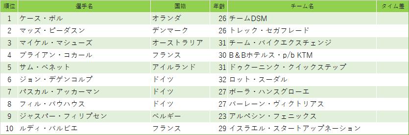 f:id:SuzuTamaki:20210316123454p:plain