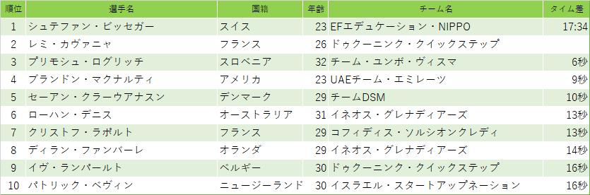 f:id:SuzuTamaki:20210316211337p:plain