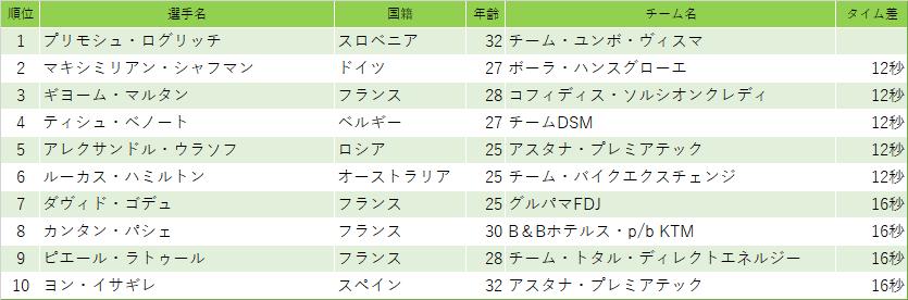 f:id:SuzuTamaki:20210316234117p:plain