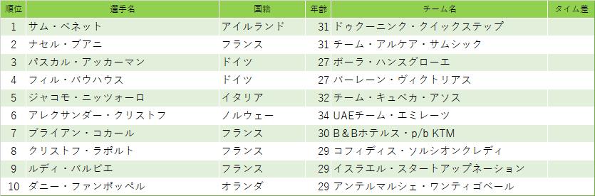 f:id:SuzuTamaki:20210317012750p:plain