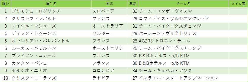 f:id:SuzuTamaki:20210318005632p:plain