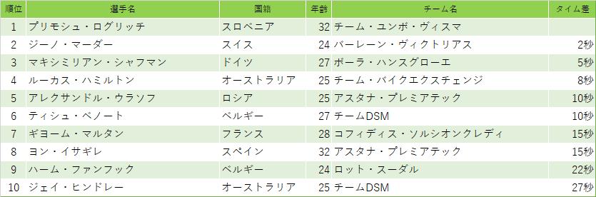 f:id:SuzuTamaki:20210318125550p:plain