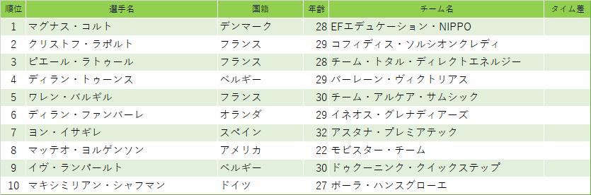 f:id:SuzuTamaki:20210318201951p:plain