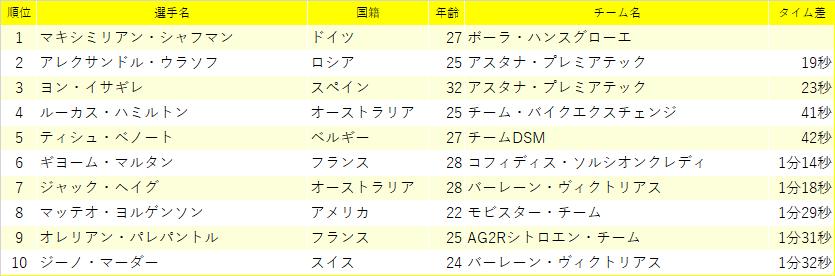 f:id:SuzuTamaki:20210318202057p:plain