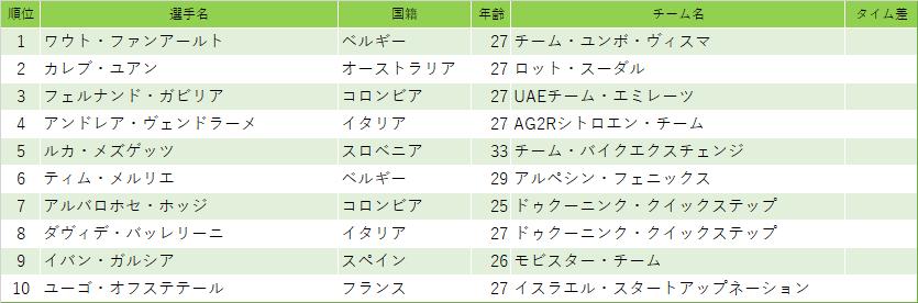 f:id:SuzuTamaki:20210319010129p:plain