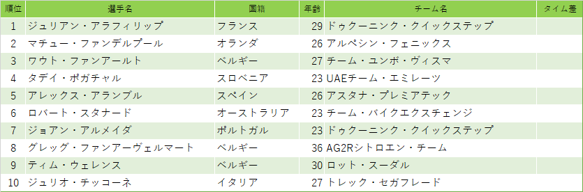 f:id:SuzuTamaki:20210319012222p:plain