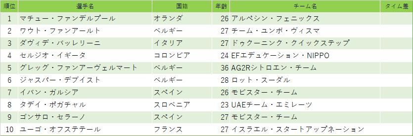 f:id:SuzuTamaki:20210320120814p:plain