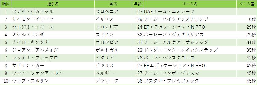 f:id:SuzuTamaki:20210320123511p:plain