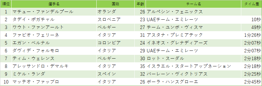 f:id:SuzuTamaki:20210320132529p:plain