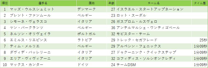 f:id:SuzuTamaki:20210320133837p:plain