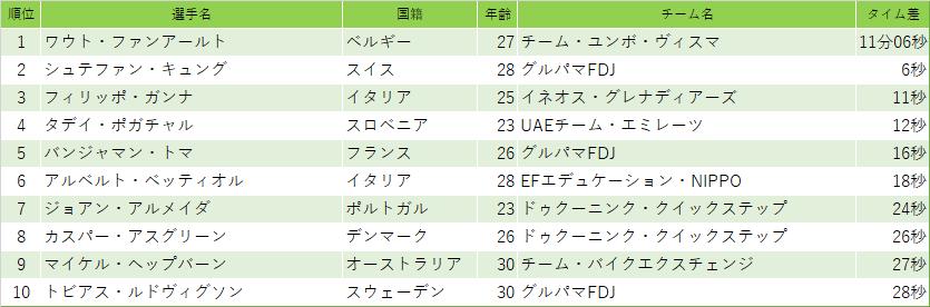 f:id:SuzuTamaki:20210320134942p:plain