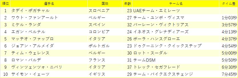 f:id:SuzuTamaki:20210320134957p:plain