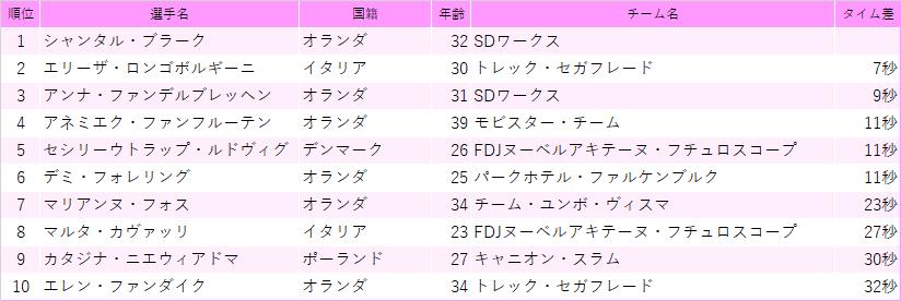 f:id:SuzuTamaki:20210321234242p:plain
