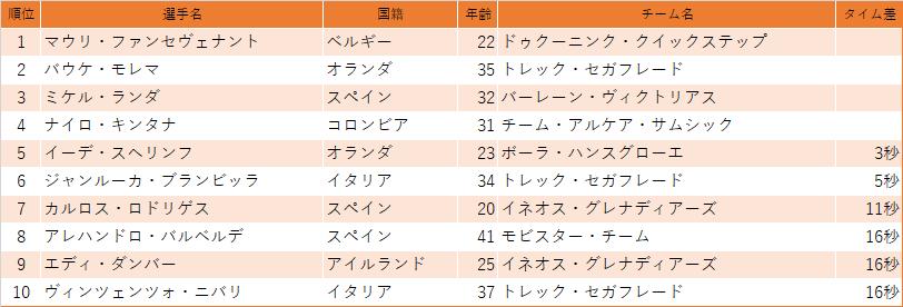 f:id:SuzuTamaki:20210322235839p:plain