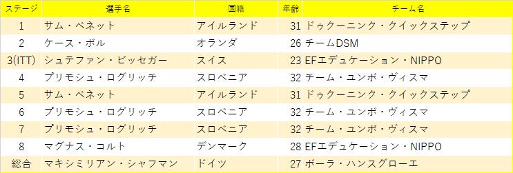 f:id:SuzuTamaki:20210323000810p:plain
