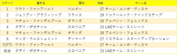 f:id:SuzuTamaki:20210323223040p:plain