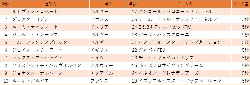 f:id:SuzuTamaki:20210323231901p:plain