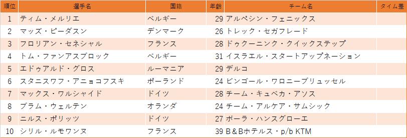 f:id:SuzuTamaki:20210323232112p:plain
