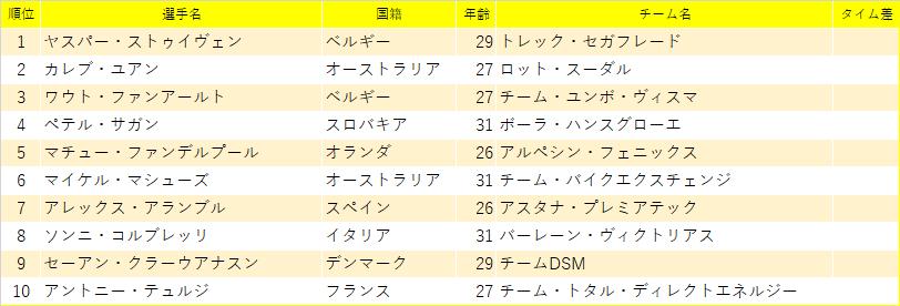 f:id:SuzuTamaki:20210323232124p:plain