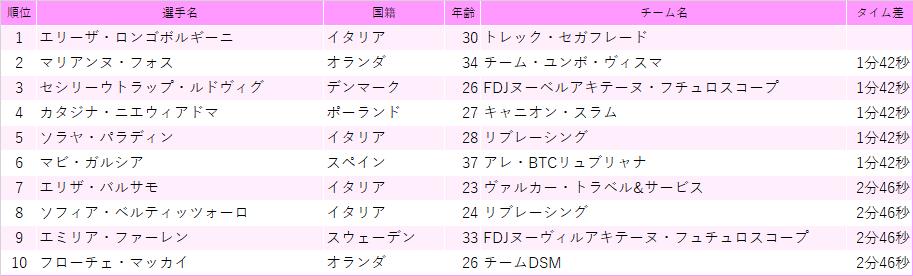 f:id:SuzuTamaki:20210323232139p:plain