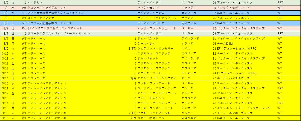 f:id:SuzuTamaki:20210325124018p:plain
