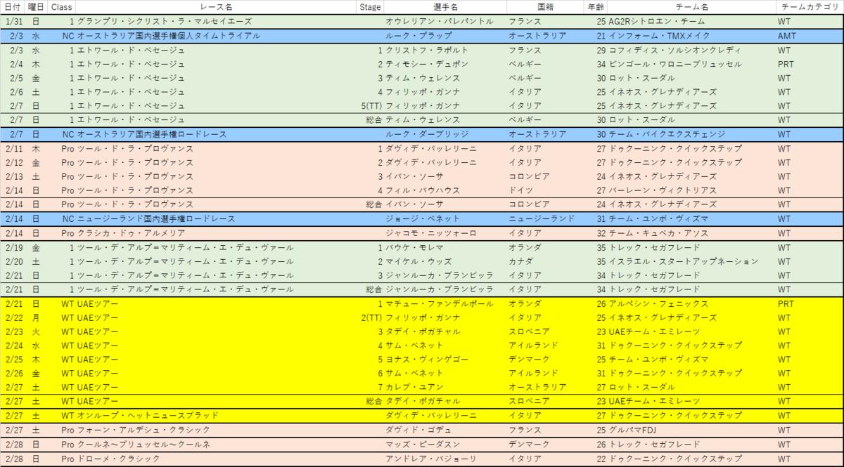 f:id:SuzuTamaki:20210325124139p:plain