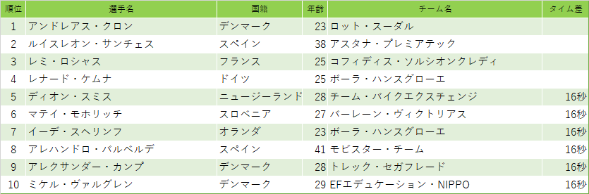 f:id:SuzuTamaki:20210404194438p:plain