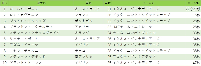 f:id:SuzuTamaki:20210404194647p:plain