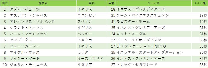 f:id:SuzuTamaki:20210404194803p:plain