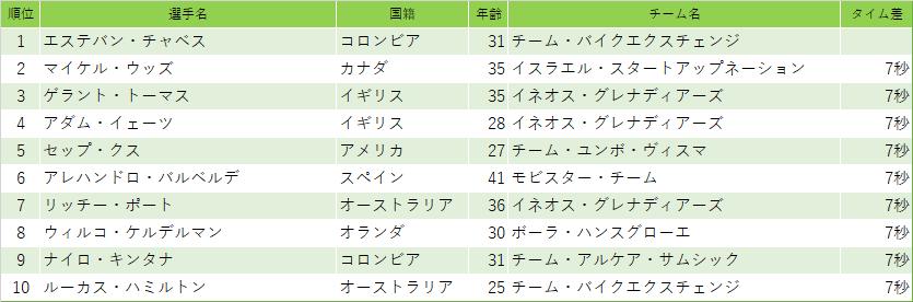 f:id:SuzuTamaki:20210404194916p:plain