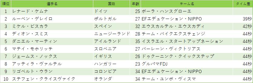 f:id:SuzuTamaki:20210404195049p:plain