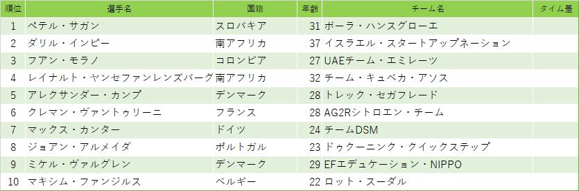 f:id:SuzuTamaki:20210404195137p:plain