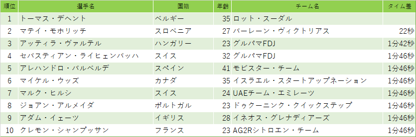 f:id:SuzuTamaki:20210404195224p:plain