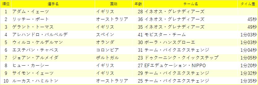 f:id:SuzuTamaki:20210404195237p:plain