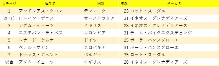 f:id:SuzuTamaki:20210410115208p:plain