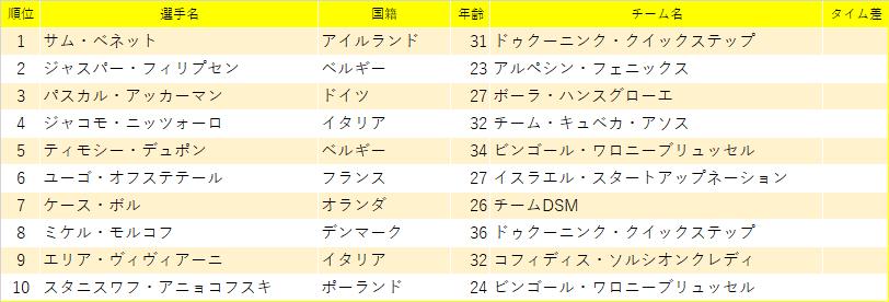 f:id:SuzuTamaki:20210410115426p:plain