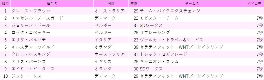 f:id:SuzuTamaki:20210410115435p:plain
