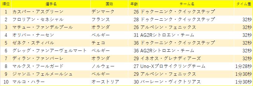 f:id:SuzuTamaki:20210410115446p:plain