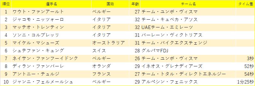 f:id:SuzuTamaki:20210410115458p:plain