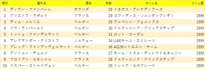 f:id:SuzuTamaki:20210410115508p:plain