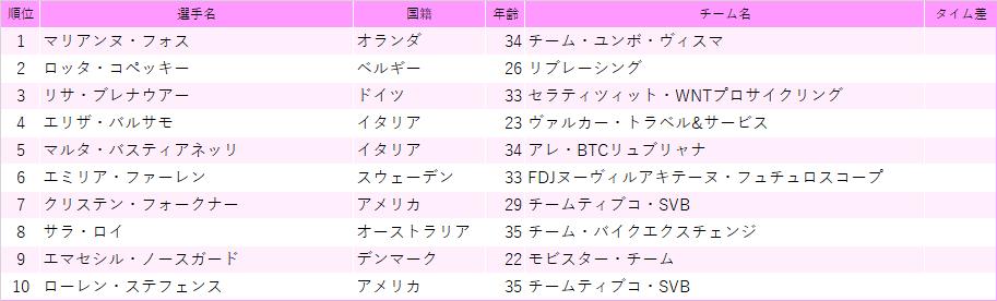 f:id:SuzuTamaki:20210410120529p:plain