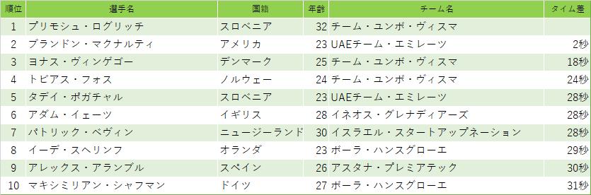 f:id:SuzuTamaki:20210411224543p:plain