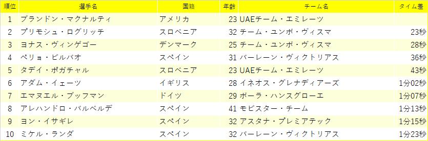 f:id:SuzuTamaki:20210411230424p:plain
