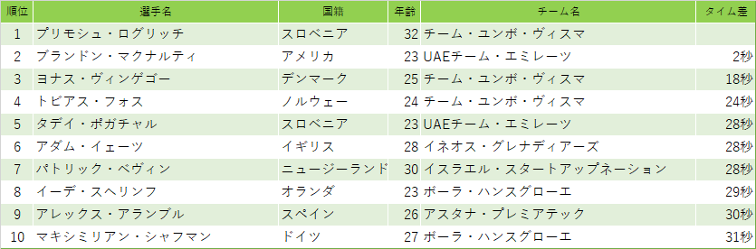 f:id:SuzuTamaki:20210412093203p:plain
